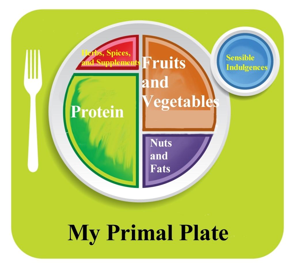 My_primal_plate